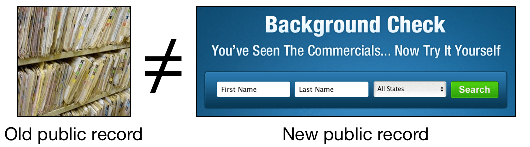 How to remove yourself from background check sites