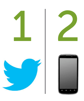 Twitter 2-factor authentication