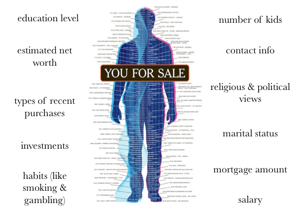 Acxiom's letting you see the data they have about you (kind of)