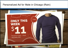 Targeted Ad